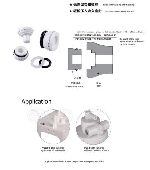 Quick Insert Cartridge Fitting Supplier